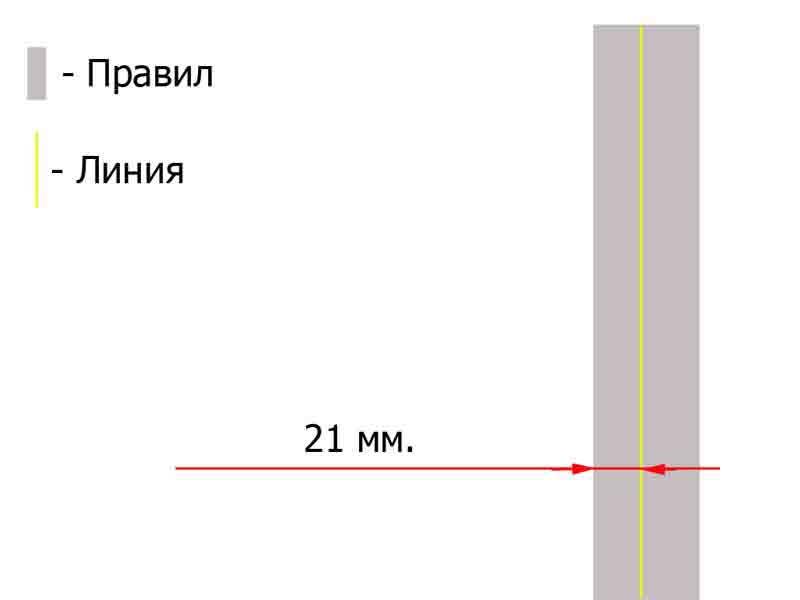 Отмерим на правиле 21 мм
