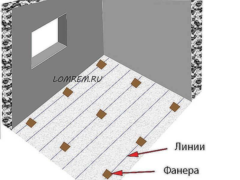 Разметка на полу