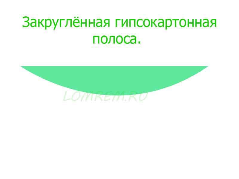 Закруглённая гипсокартонная полоса